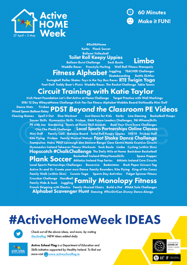 20200420-ASF-Active-Home-Week-Word-Cloud